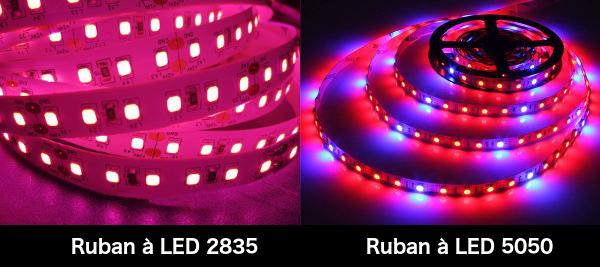 comparaison ruban LED horticole 2835 5050