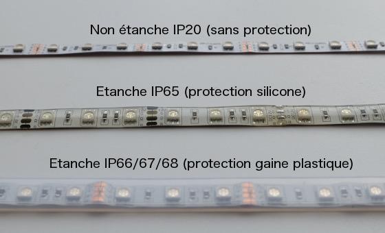 étancheite des rubans LED