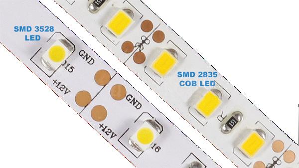 comparatif LED 3528 2835