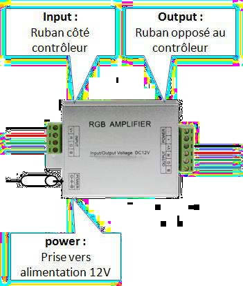 branchement amplificateur