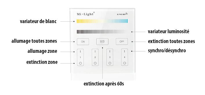 Touches commande blanc variable murale multi zones