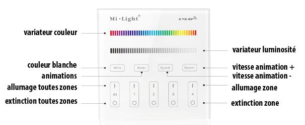 Touches commande RGB murale multi zones